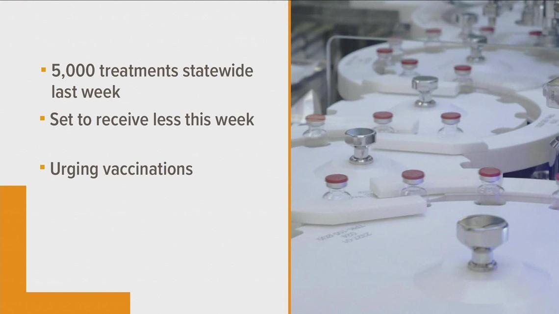 Kentucky struggling with short supply of Monoclonal Antibody treatment
