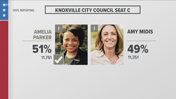 Knoxville elects its first female-majority City Council