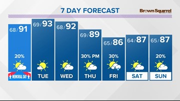 Highs will be in the 90s with a chance for a few showers and storms on Memorial Day