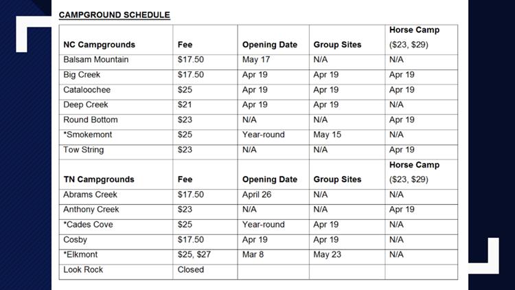GSMNP campground schedule