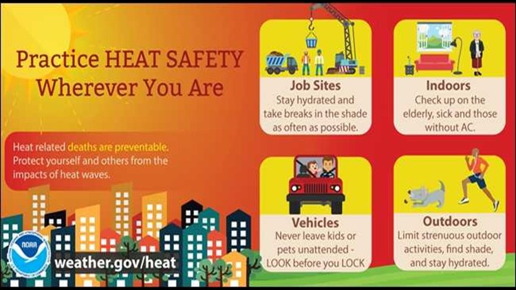 Be safe in the heat this week!