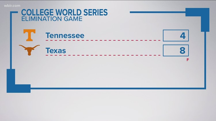 Vols eliminated from College World Series after losing to Texas, 4-8