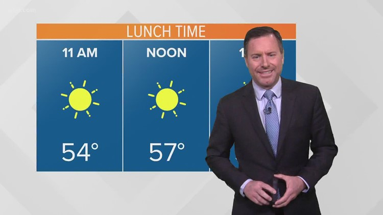 Mostly sunny and warmer for your Thursday
