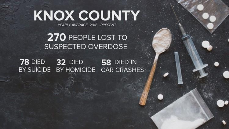 Overdose graphic