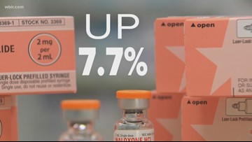 Overdose deaths decrease as Narcan use rises