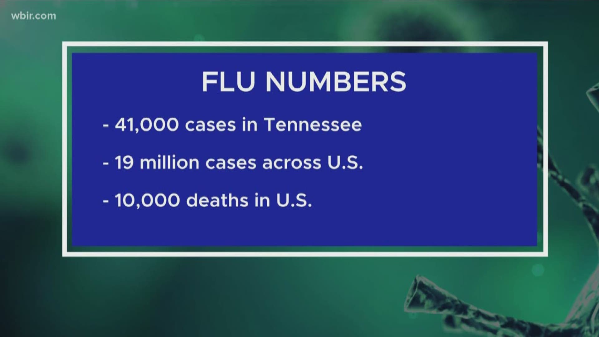 10 Children Have Died From The Flu In Tennessee This Season Wbir Com