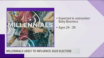 Millennials likely to influence 2020 election