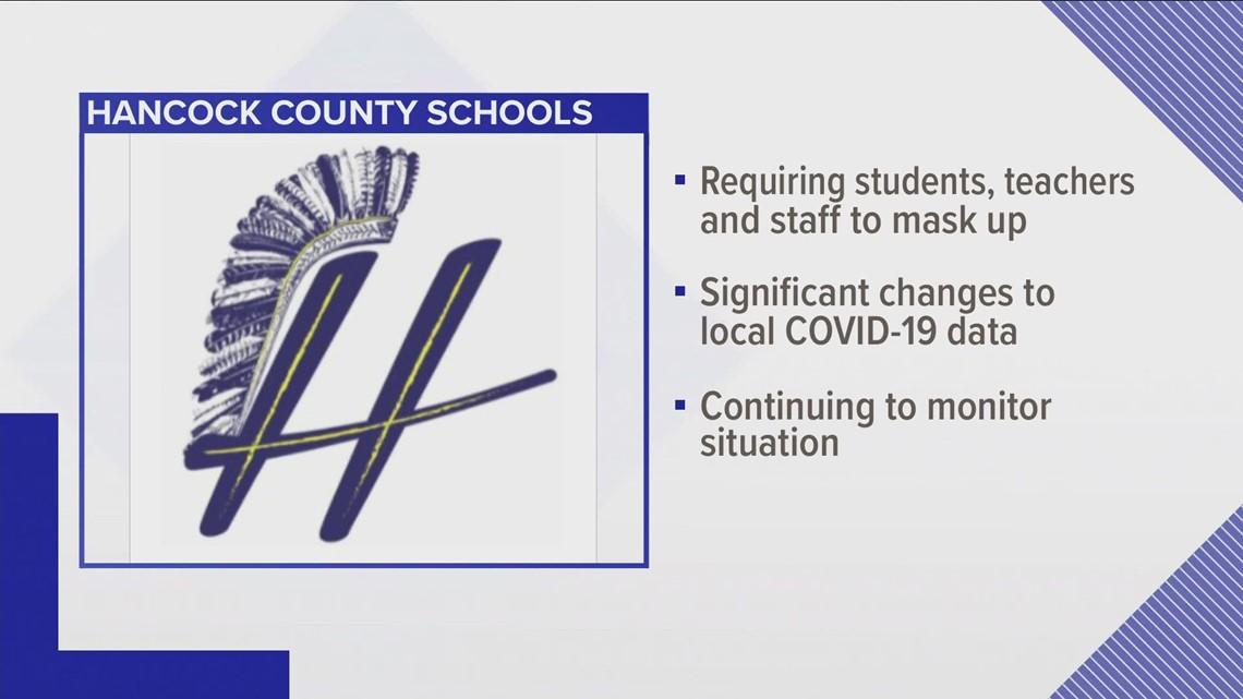 Hancock County Schools issues mask mandate