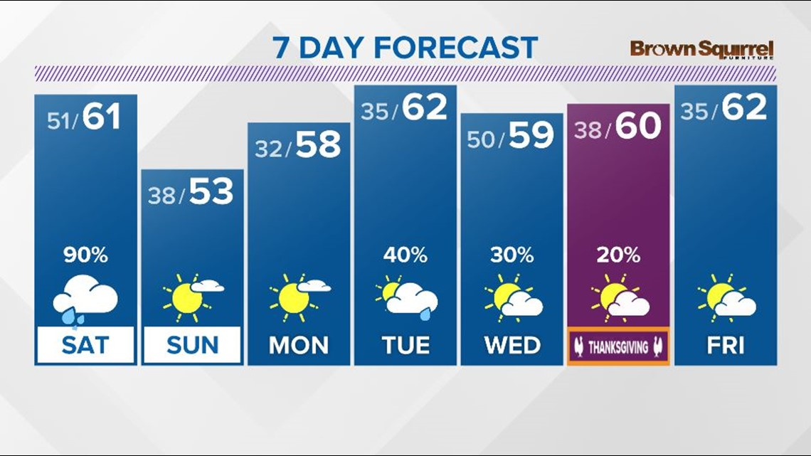 Heavy rainfall Saturday and breezy, tapering late and turning colder