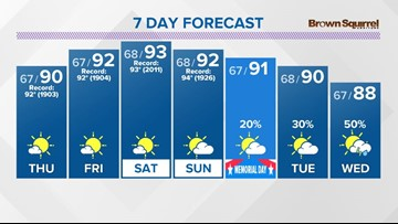 Hot and humid weather will continue to increase into the Memorial Day Weekend...