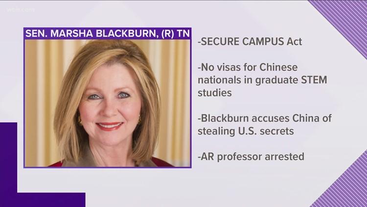 Blackburn legislation takes aim at China