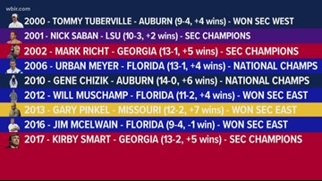 Year two brings big improvements for SEC coaches