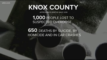 Nearly 1,000 dead from overdoses in Knox County since 2016