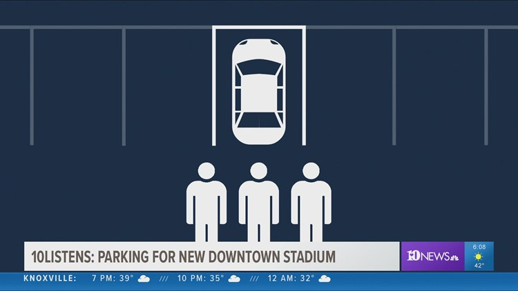 10Listens: Parking for new downtown stadium project