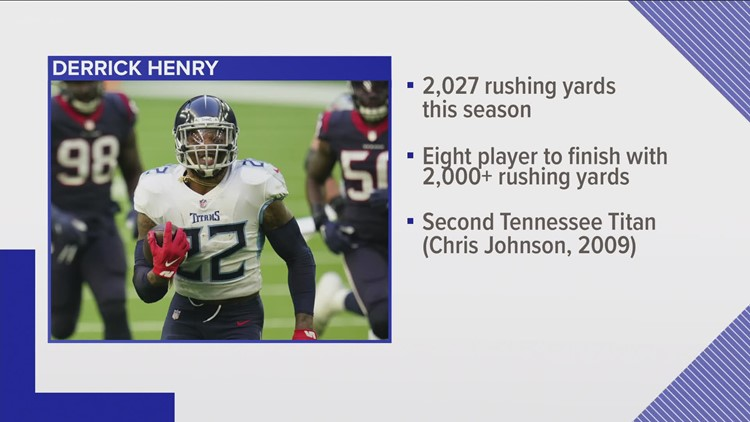 Derrick Henry rushes for 2,000 yards in a single season