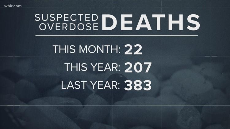 Overdose deaths still climbing in 2021