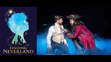 Finding Neverland Sweepstakes