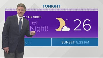 Another cold night on tap with light winds, partly cloudy skies and a low of 26