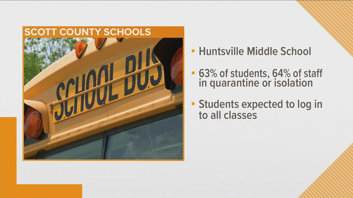 Another Scott County school moves to remote learning