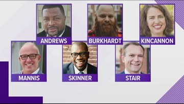 Knoxville 2019 Election: Where the candidates stand