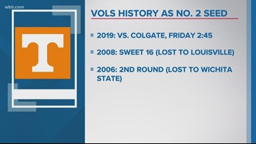 Vols play Colgate Friday in first round