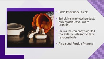 Lawsuit claims drug company lied to customers