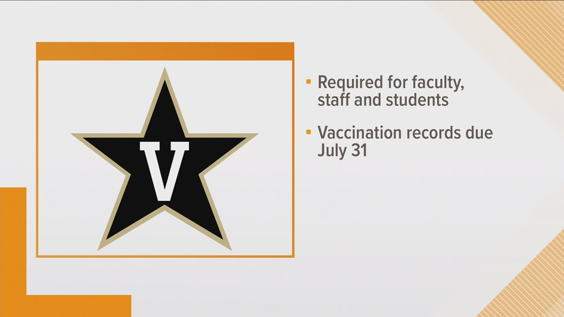 Vanderbilt requires COVID vaccinations for faculty, staff and students