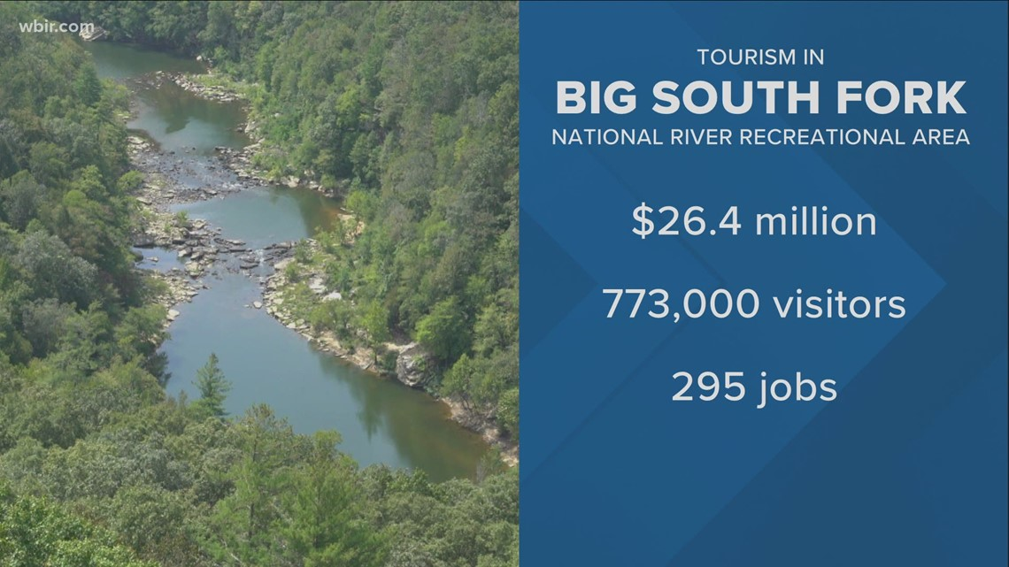 Tourism in Big South Fork brings big boost to East Tennessee's economy