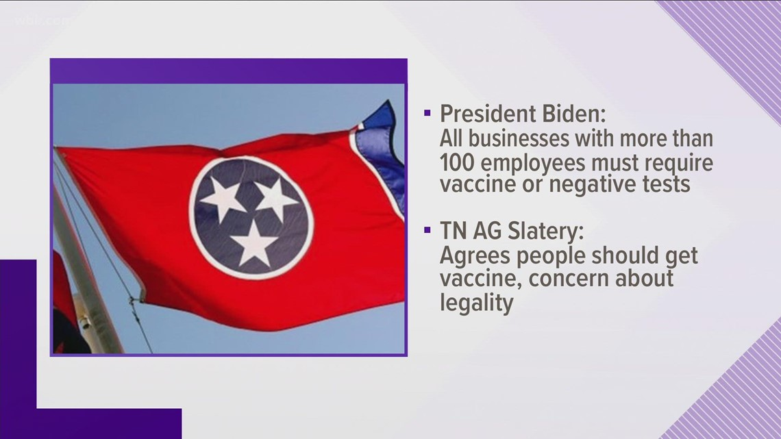 Tennessee attorney general challenges vaccine mandate in letter to President Biden