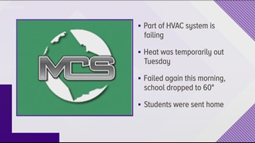 10Listens: Wartburg Middle students sent home because of no heat