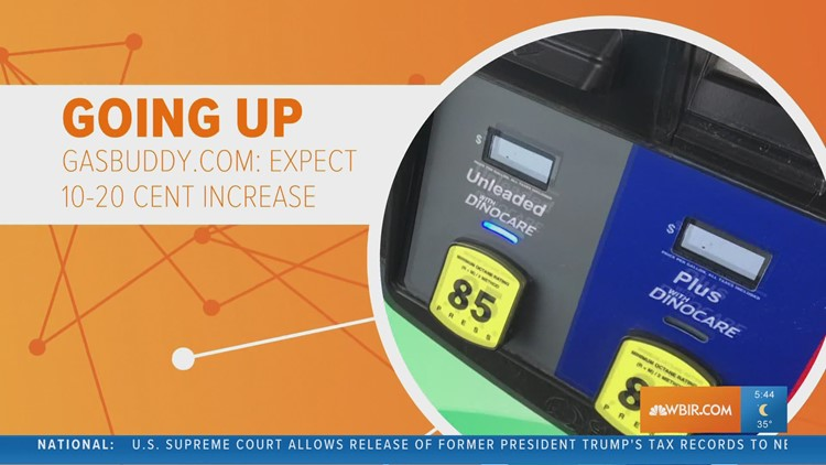 Connect the Dots: Winter storms and gas prices