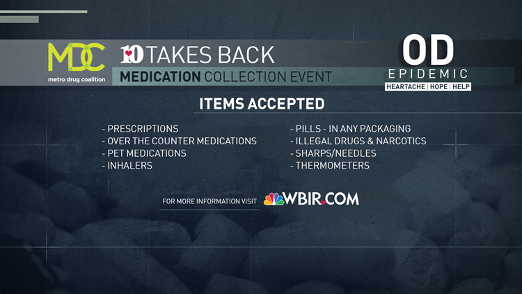 Items Accepted