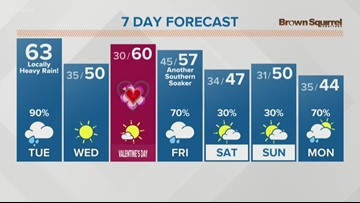 Flood watch for parts of Tuesday