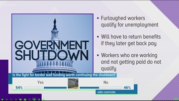10Listens: Shutdown affects some 25,000 federal workers in TN