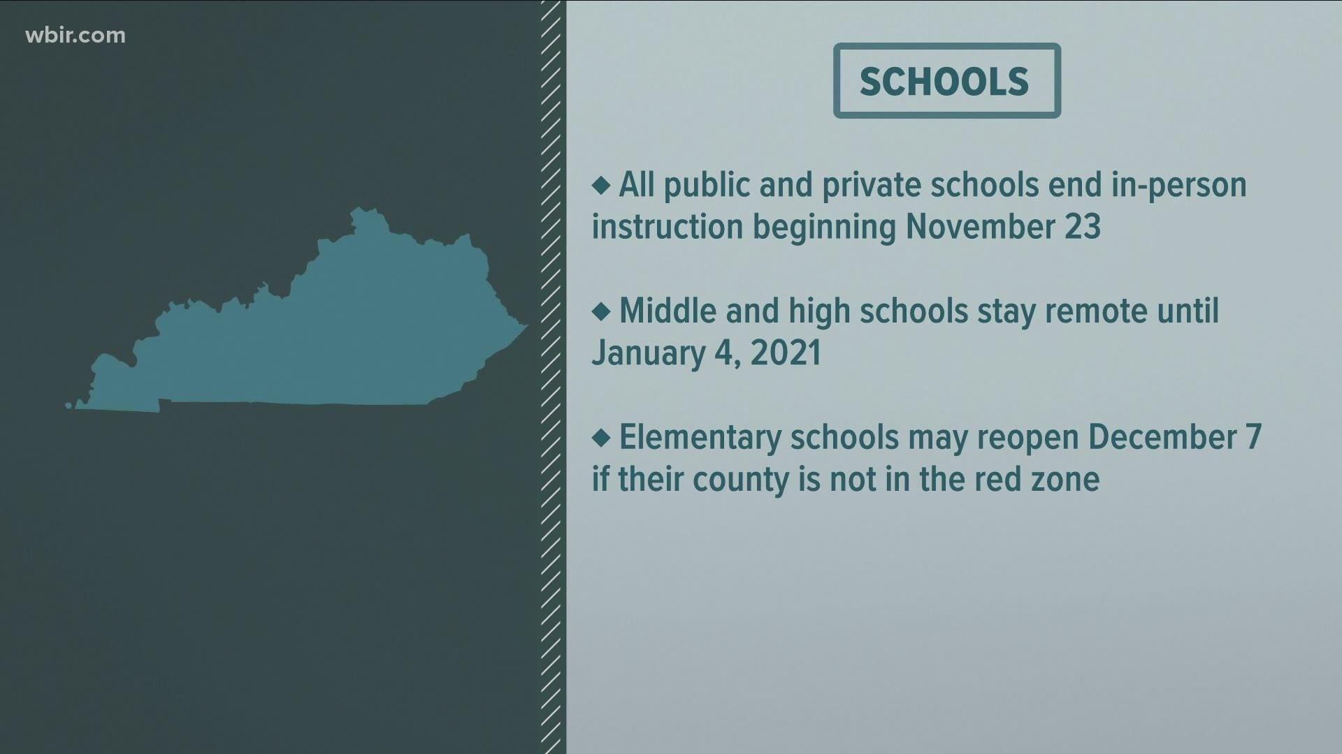 Kentucky S New Covid 19 Restrictions Wbir Com