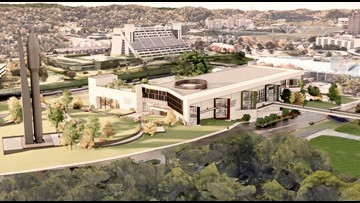 Knoxville City Council: plans approved to build $100 million Science Museum at site of KPD's current HQ