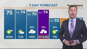 Warm afternoons this week, possible thunderstorms on Halloween