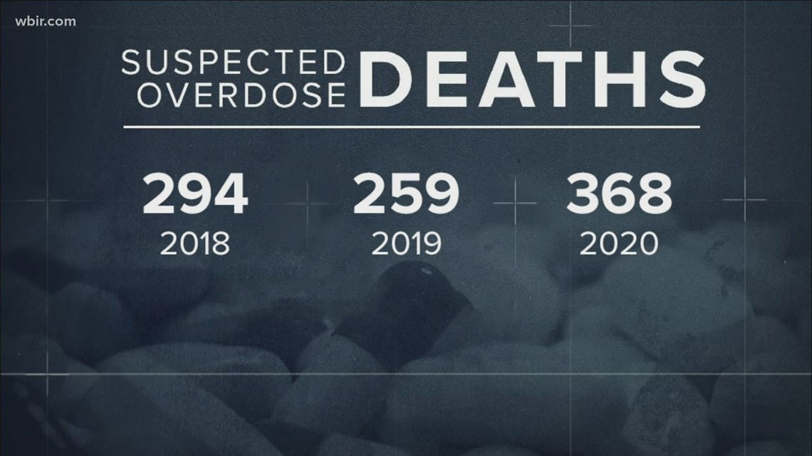 Knox Co. DA: Overdose deaths at all time high