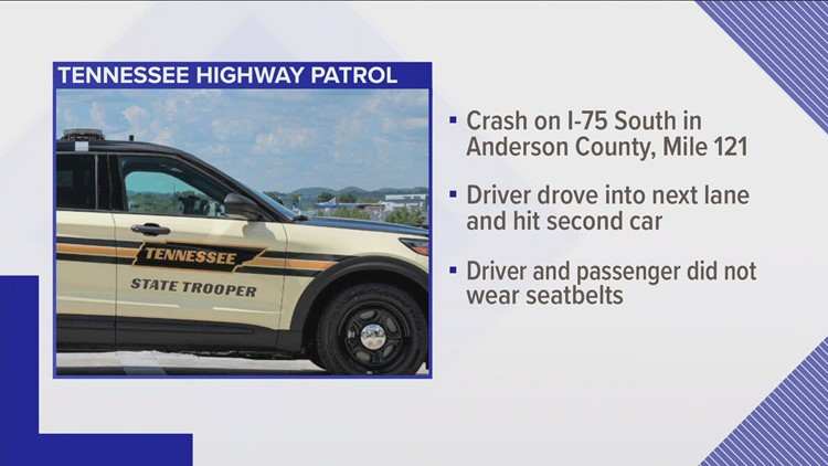 Two people hurt in I-75 crash in Anderson County
