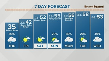 Wintry weather likely on Thursday