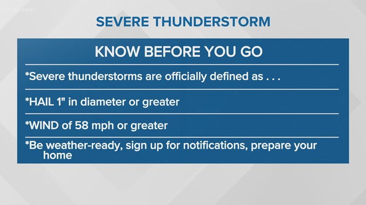 Severe Weather Awareness Week: Severe Thunderstorms