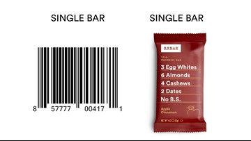 RXBAR issues recall on protein bars due to potential peanut allergen