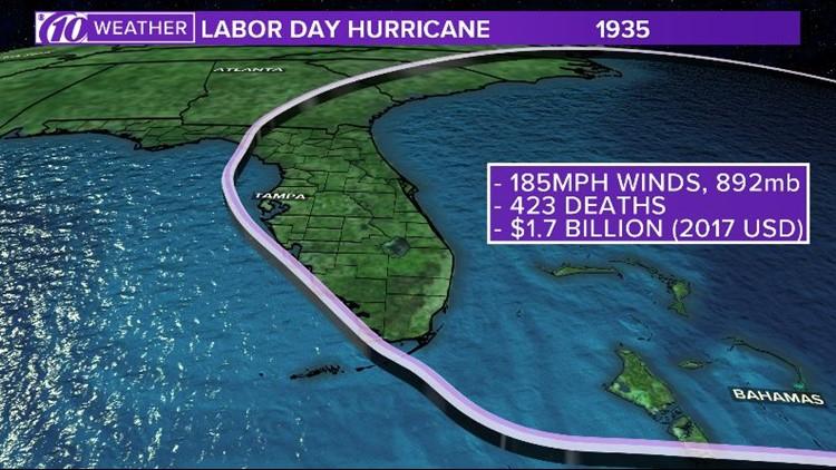 Labor Day 1935 hurricane